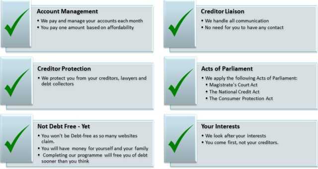 Arrange your debts yourself